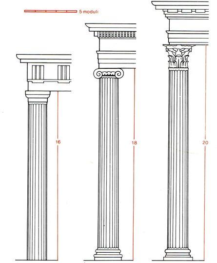 Numeri for Come costruire colonne in stile artigiano